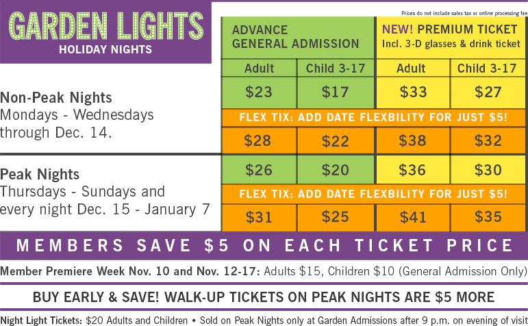 Garden Lights Holiday Nights At Atlanta Botanical Garden